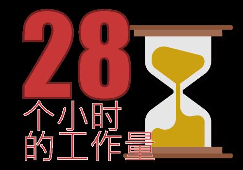 每一个客户的香港银行开户申请,需要28个小时的工作量。