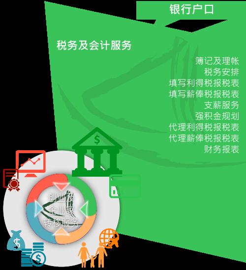 大中华商务中心「税务及会计服务」概述